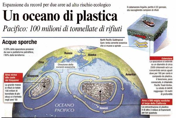 isola plastica bottiglie plastica