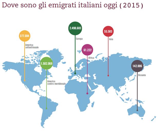 Dove sono gli emigrati italiani oggi